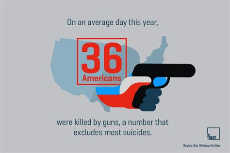 deaths by gun violence in the united states 2014 15 statistics that tell the story of gun violence this year