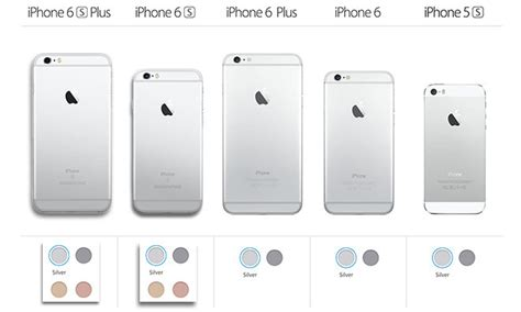 everything you need to before preordering apple s iphone 6s tonight