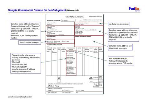 Fedex International Invoice Invoice Template Ideas Fedex Packing List Template
