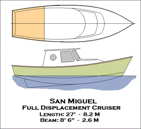 displacement fishing boat plans complete displacement fishing boat plans david chan
