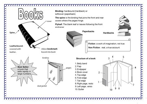 sections of a book parts of a book worksheets photos dropwin