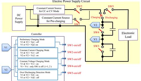 capacitor thermal model capacitor thermal runaway 28 images modeling of a lithium ion capacitor and its charging and