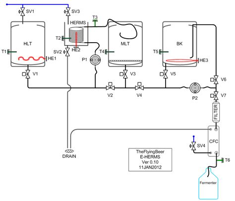 home brewing setup diagram automated brewery valve layout diagrams home brew forums