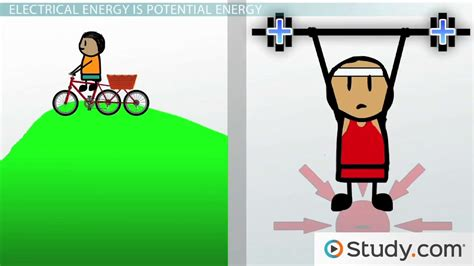 Quora Detox And Energy by What Is A Form Of Mechanical Energy Mccnsulting Web Fc2