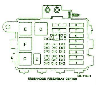 chevy truck  underhood fuse box diagram circuit wiring diagrams