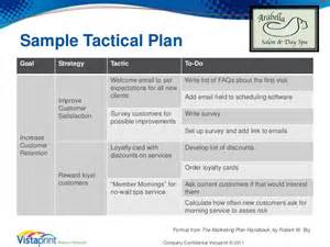 beyond the basics advanced marketing planning