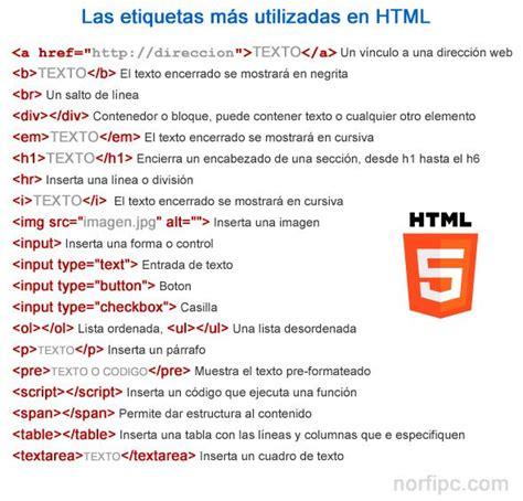 imagenes html codigo como hacer una p 225 gina web f 225 cil