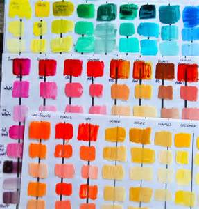 what two colors make paint 25 best ideas about color mixing chart on