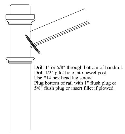 How To Attach Banister To Wall by Staircase Installation Help And Tips