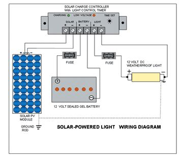 wiring diagram for solar led light solar garden