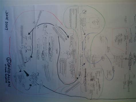 david allen gtd workflow map getting things done 174 new gtd workflow diagram