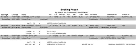 wctv booking report wctv booking report august 26
