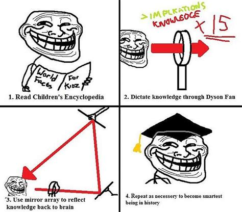 Troll God Meme - meme troll physics spoki