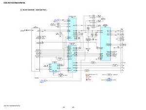 sony cdx gt22w wiring diagram for cdx free printable wiring diagrams