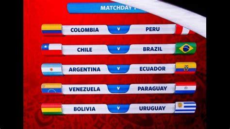 Calendario Eliminatorias Rusia 2018 Chile Pdf Sorteo Eliminatorias Rusia 2018 Termin 243 El Fixture De
