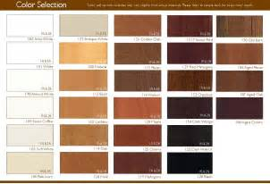 wood color paint wood blinds fr