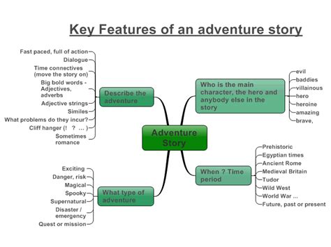 the quest a composition adventure for nearly all instruments composition adventures volume 1 books adventure story mind map biggerplate