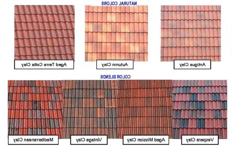 Roof Tile Colors Roof Tiles Colours Www Imgkid The Image Kid Has It