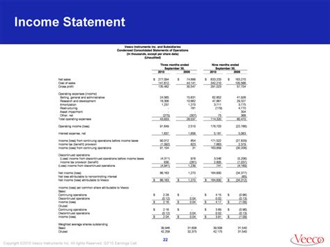 basic income statement template multi step income statement format related keywords