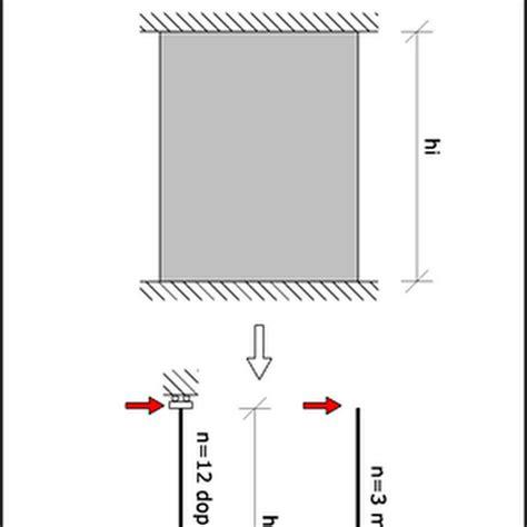 cemento armato precompresso dispense foglio di calcolo predimensionamento solaio ingegneria