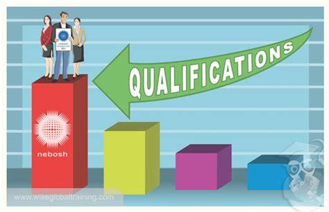 nebosh general certificate the minimum standard