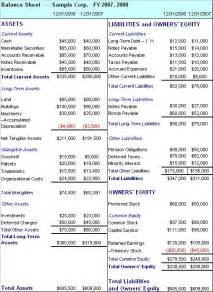 Detailed Balance Sheet Template by Free Templates Business Doc S Spreadsheets And