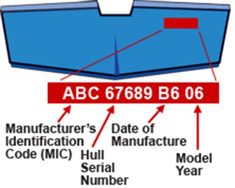 where is the vin number on a boat trailer where is the vin number on an 04 rinker 232 captiva