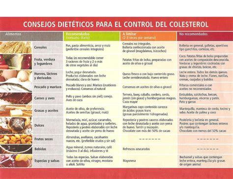 dieta  colesterol