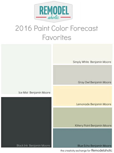 2016 best color palettes remodelaholic trends in paint colors for 2016