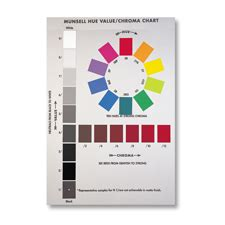 chroma a of many colors books munsell hue value chroma poster by pantone