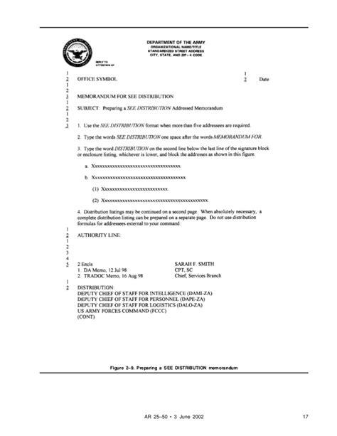 ar 25 50 memorandum template ar25 50 1