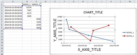 excel format x axis time time series phpexcel x axis labels missing on scatter