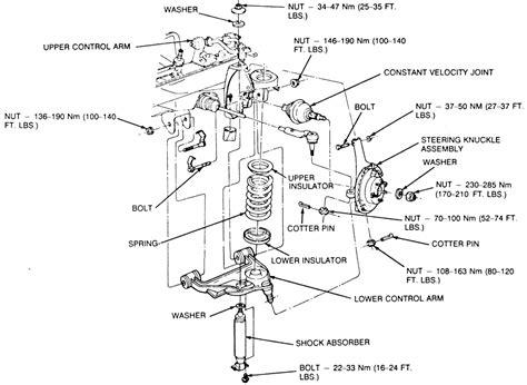 1996 ford ranger front suspension diagram image ford explorer front suspension diagram