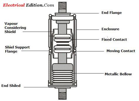 vacuum circuit breaker vcb principle construction and