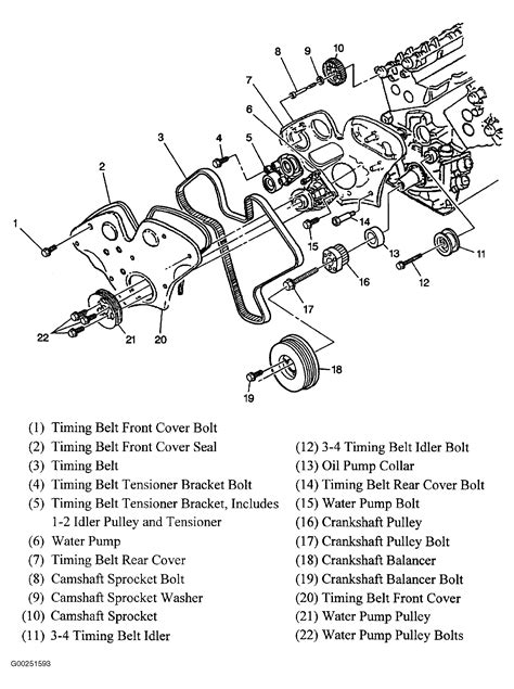 2003 cadillac cts parts diagram 2003 cadillac cts serpentine belt routing and timing belt