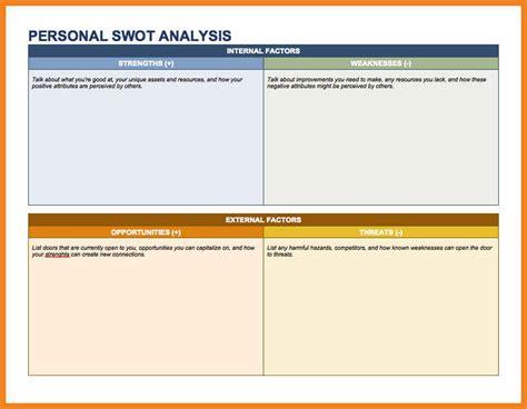 swot analysis template teller resume sle