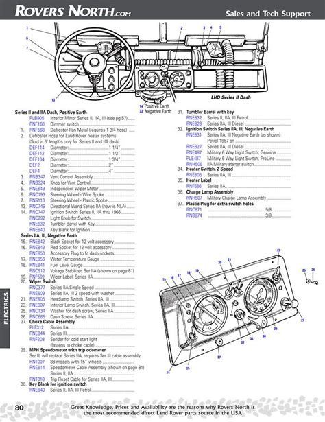 wiring diagram land rover series 3 image collections