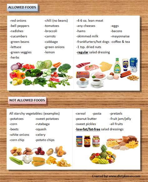 vegetables dogs can eat is the 12 day grapefruit diet plan right for you diet plan 101