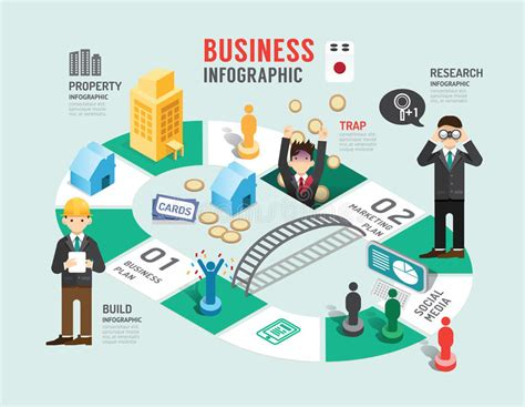 game design info business board game concept infographic step to successful