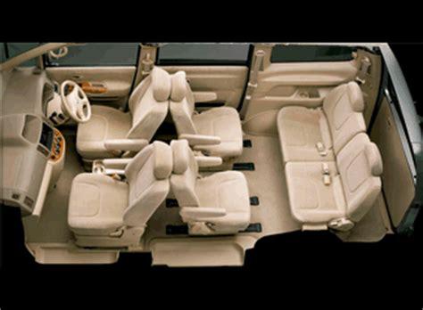 Karpet Comfort Nissan Serena nissan mahfud