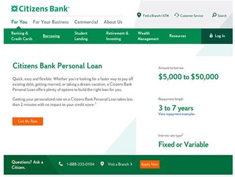 citizens bank personal loan citizens bank personal loans review february 2018 finder