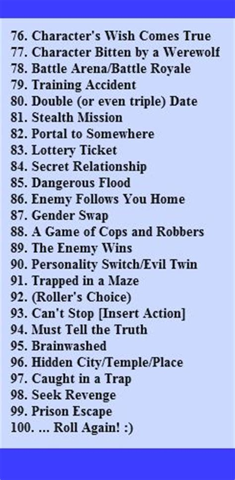 story themes list 100 roleplay scenarios list 4 of 4 source tmnt2k12