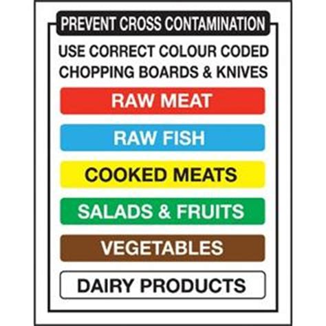 White Dining Room Buffet by Cutting Board Knives Colour Code Chart Cs045 Galgorm