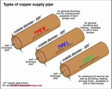 Types Of Plumbing Services by 1000 Images About Copper Plumbing On Home