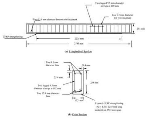 longitudinal cross sectional longitudinal and cross sectional details of all rc beams