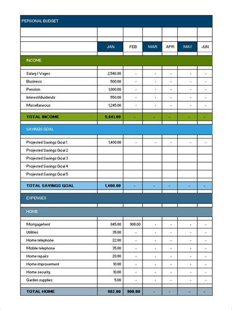 Downloadable Budget Template by Downloadable Budget Template 28 Images Best 25 Budget