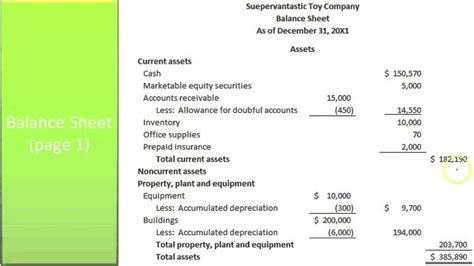 when does the new financial part b prepare financial statements equity balance