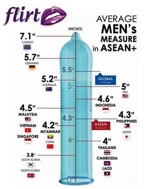 pilipino men celebrity height lenght wiki asean community members line up flirt pattaya