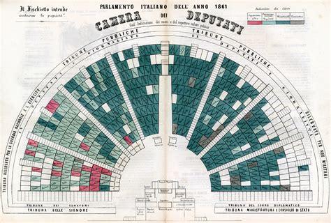 dei deputati italia file il fischietto 13 luglio 1861 dei deputati