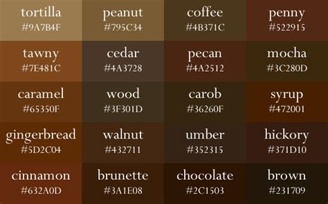 light brown color names hair color chart of light brown hair color names